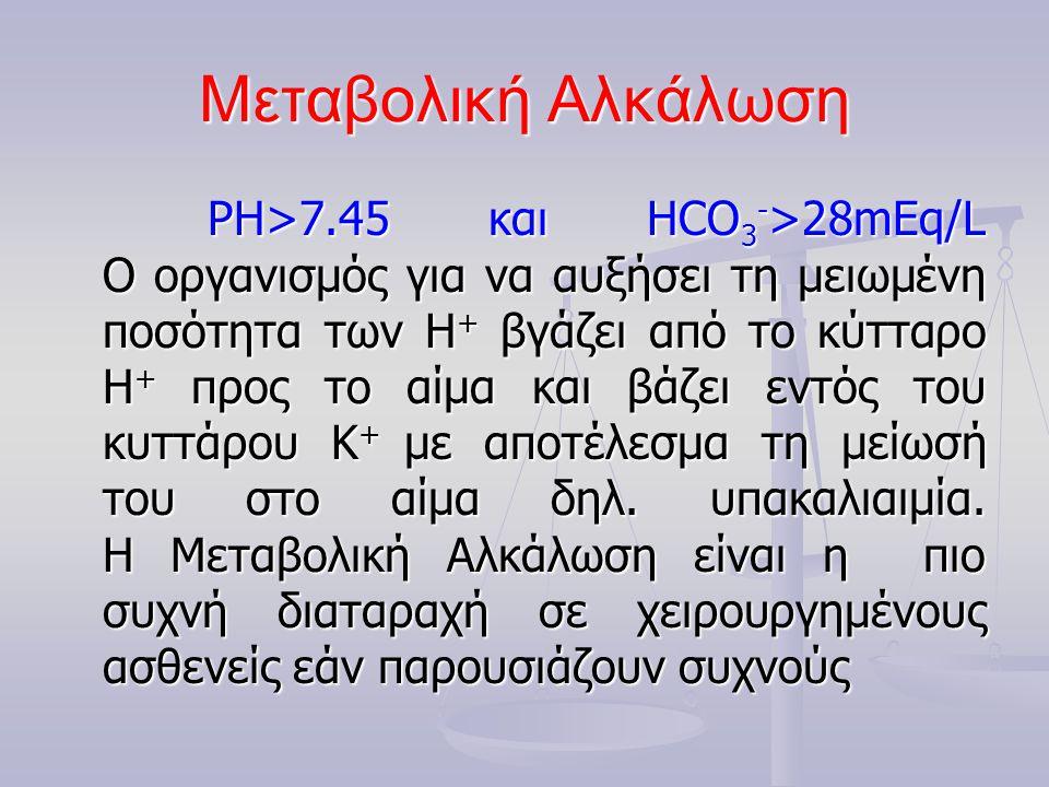 Μεταβολική Αλκάλωση PH>7.45 και HCO 3 - >28mEq/L Ο οργανισμός για να αυξήσει τη μειωμένη ποσότητα των Η + βγάζει από το κύτταρο Η + προς το αίμα και β