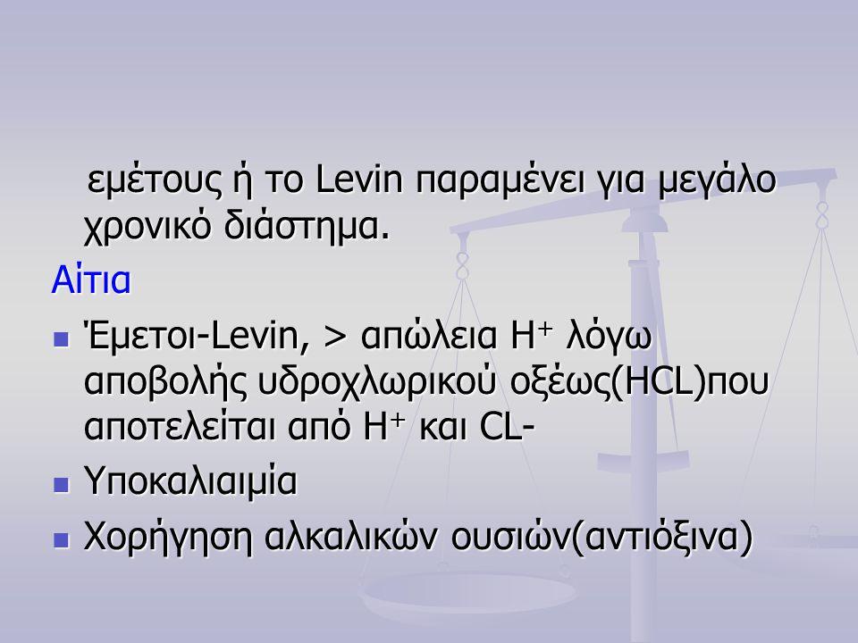 εμέτους ή το Levin παραμένει για μεγάλο χρονικό διάστημα. εμέτους ή το Levin παραμένει για μεγάλο χρονικό διάστημα.Αίτια  Έμετοι-Levin, > απώλεια Η +