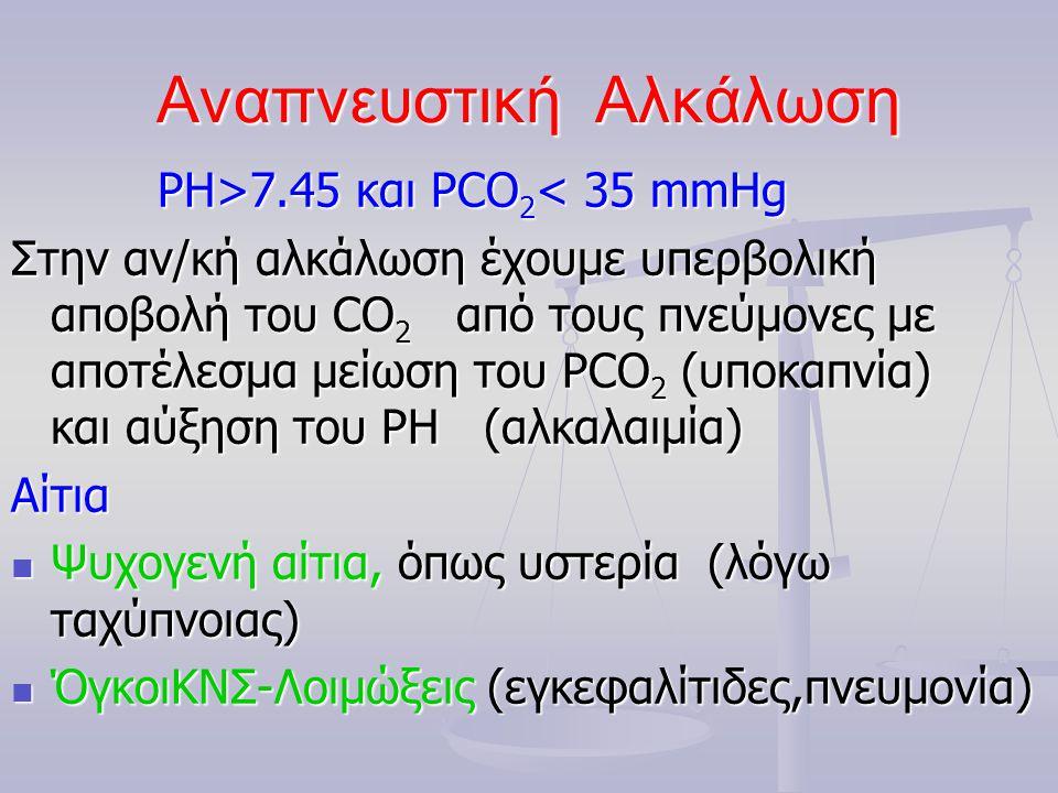Αναπνευστική Αλκάλωση PH>7.45 και PCO 2 7.45 και PCO 2 < 35 mmHg Στην αν/κή αλκάλωση έχουμε υπερβολική αποβολή του CO 2 από τους πνεύμονες με αποτέλεσ