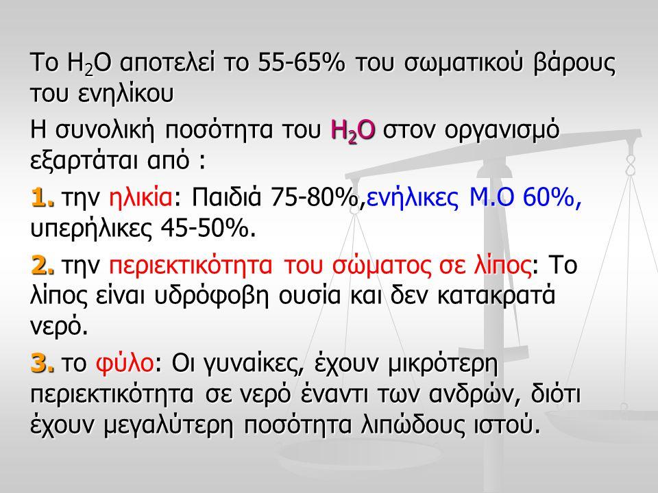 To H 2 O αποτελεί το 55-65% του σωματικού βάρους του ενηλίκου Η συνολική ποσότητα του Η 2 Ο στον οργανισμό εξαρτάται από : 1. την ηλικία: Παιδιά 75-80