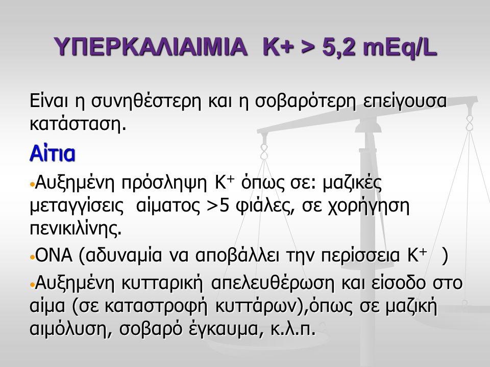 ΥΠΕΡΚΑΛΙΑΙΜΙΑ Κ+ > 5,2 mEq/L Είναι η συνηθέστερη και η σοβαρότερη επείγουσα κατάσταση. Αίτια  Αυξημένη πρόσληψη Κ + όπως σε: μαζικές μεταγγίσεις αίμα