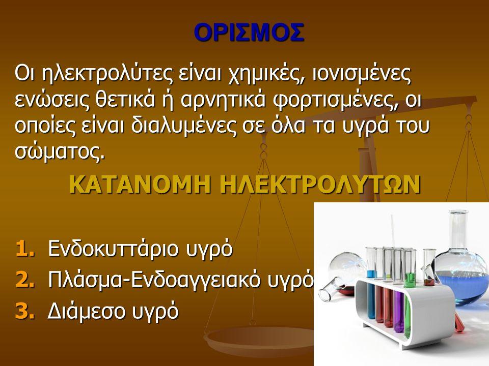  Χορήγηση Μαννιτόλης(υπέρτονο διάλυμα, δηλ.αυξ.ωσμωτικής πίεσης).