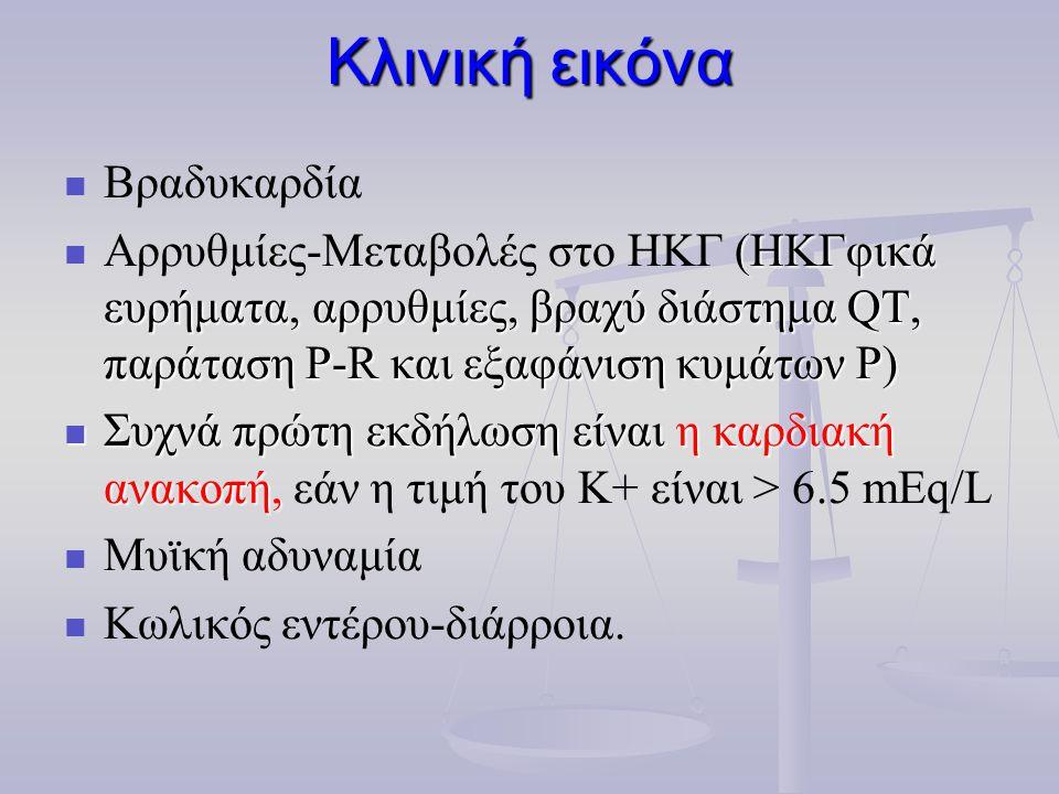 Κλινική εικόνα   Βραδυκαρδία  (ΗΚΓφικά ευρήματα, αρρυθμίες, βραχύ διάστημα QT, παράταση P-R και εξαφάνιση κυμάτων Ρ)  Αρρυθμίες-Μεταβολές στο ΗΚΓ