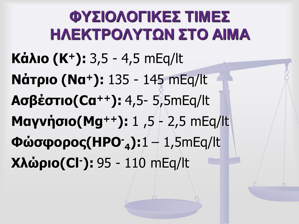 ΦΥΣΙΟΛΟΓΙΚΕΣ ΤΙΜΕΣ ΗΛΕΚΤΡΟΛΥΤΩΝ ΣΤΟ ΑΙΜΑ Κάλιο (Κ + ): 3,5 - 4,5 mEq/lt Νάτριο (Nα + ): 135 - 145 mΕq/lt Ασβέστιο(Cα ++ ): - 5,5mEq/lt Ασβέστιο(Cα ++