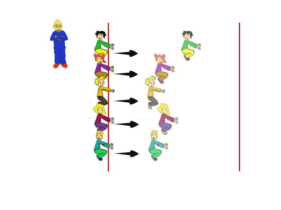 Η πηδηχτή κάμπια Στόχος Μετακίνηση με αναπηδήσεις, συγχρονισμός.