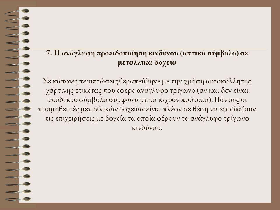 7. Η ανάγλυφη προειδοποίηση κινδύνου (απτικό σύμβολο) σε μεταλλικά δοχεία Σε κάποιες περιπτώσεις θεραπεύθηκε με την χρήση αυτοκόλλητης χάρτινης ετικέτ