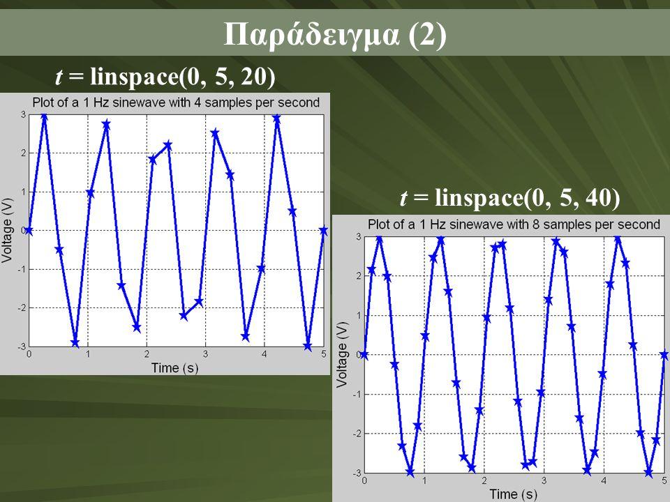 Παράδειγμα (2) t = linspace(0, 5, 20) t = linspace(0, 5, 40)