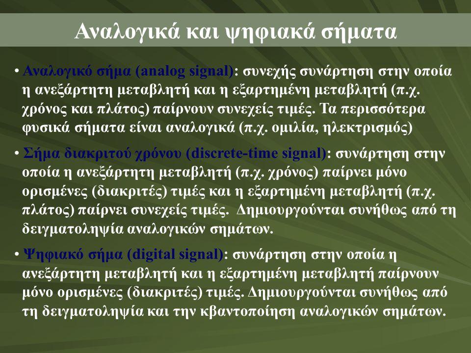 Παραδείγματα Αναλογικό σήμα Ψηφιακό σήμα Σήμα διακριτού χρόνου