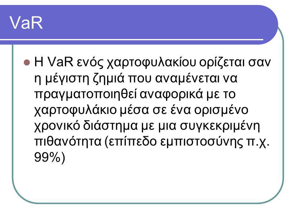 VaR  Η VaR ενός χαρτοφυλακίου ορίζεται σαν η μέγιστη ζημιά που αναμένεται να πραγματοποιηθεί αναφορικά με το χαρτοφυλάκιο μέσα σε ένα ορισμένο χρονικ