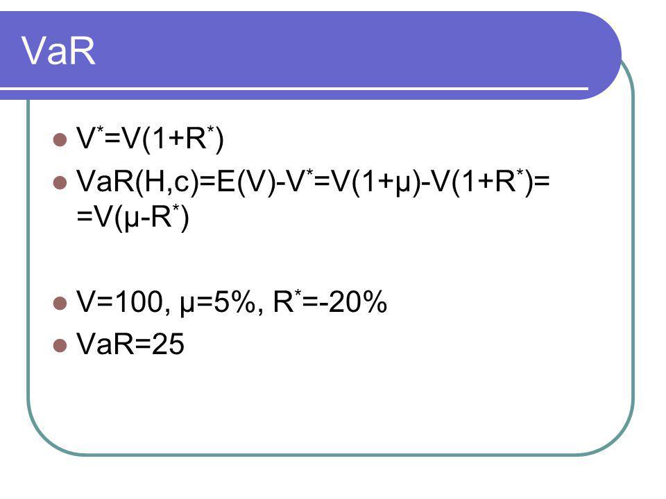 VaR  V * =V(1+R * )  VaR(H,c)=E(V)-V * =V(1+μ)-V(1+R * )= =V(μ-R * )  V=100, μ=5%, R * =-20%  VaR=25