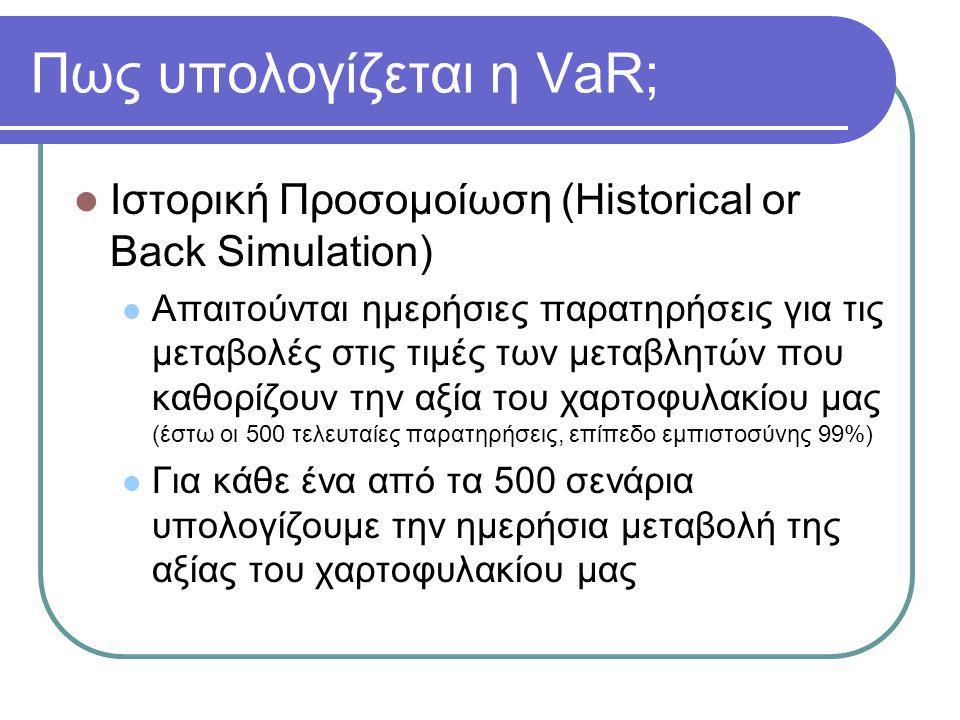 Πως υπολογίζεται η VaR;  Ιστορική Προσομοίωση (Historical or Back Simulation)  Απαιτούνται ημερήσιες παρατηρήσεις για τις μεταβολές στις τιμές των μ
