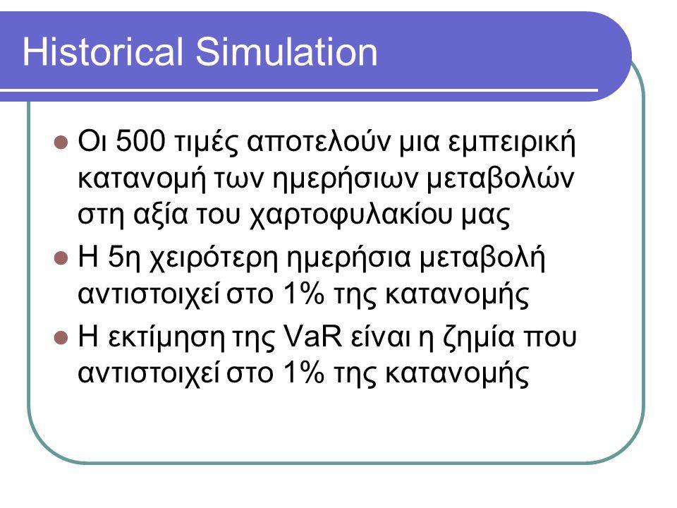 Historical Simulation  Οι 500 τιμές αποτελούν μια εμπειρική κατανομή των ημερήσιων μεταβολών στη αξία του χαρτοφυλακίου μας  Η 5η χειρότερη ημερήσια