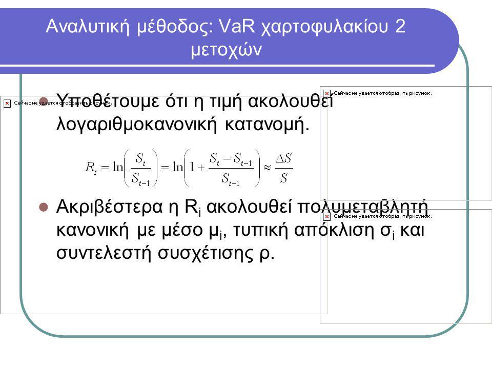 Αναλυτική μέθοδος: VaR χαρτοφυλακίου 2 μετοχών  Υποθέτουμε ότι η τιμή ακολουθεί λογαριθμοκανονική κατανομή.  Ακριβέστερα η R i ακολουθεί πολυμεταβλη