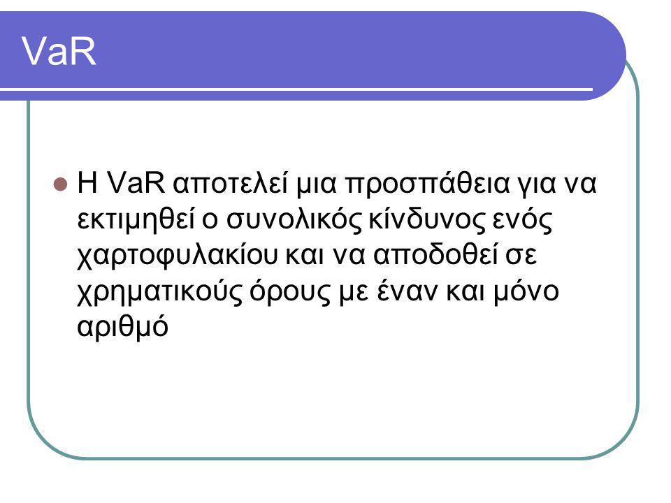 VaR  Η VaR αποτελεί μια προσπάθεια για να εκτιμηθεί ο συνολικός κίνδυνος ενός χαρτοφυλακίου και να αποδοθεί σε χρηματικούς όρους με έναν και μόνο αρι