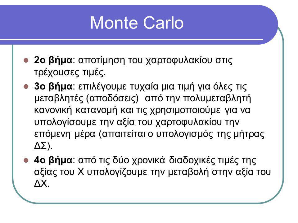 Monte Carlo  2ο βήμα: αποτίμηση του χαρτοφυλακίου στις τρέχουσες τιμές.  3ο βήμα: επιλέγουμε τυχαία μια τιμή για όλες τις μεταβλητές (αποδόσεις) από