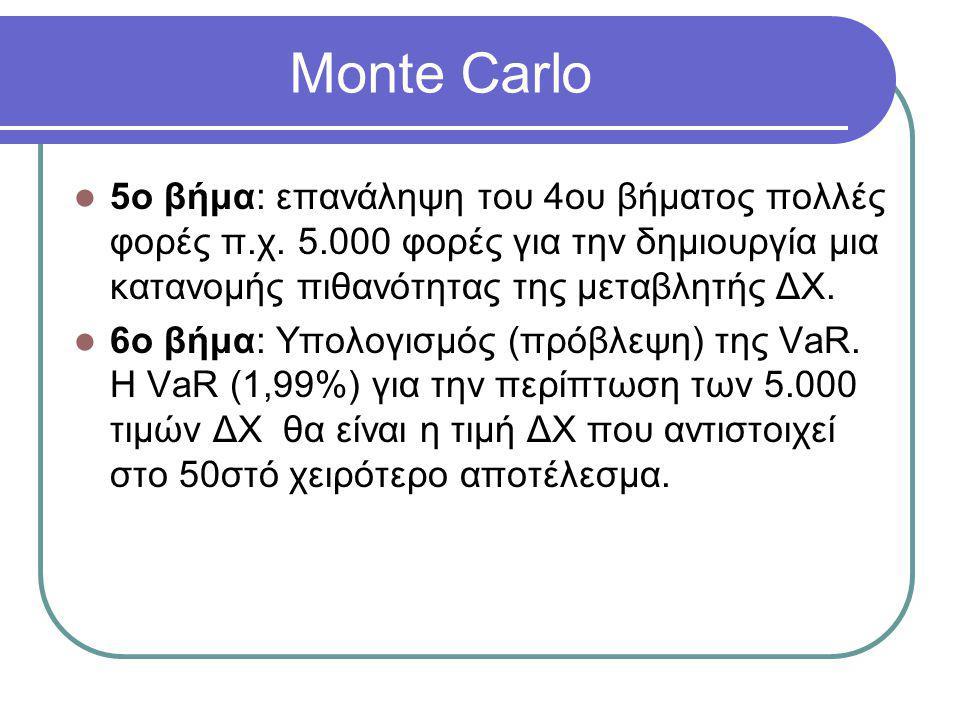 Monte Carlo  5ο βήμα: επανάληψη του 4ου βήματος πολλές φορές π.χ. 5.000 φορές για την δημιουργία μια κατανομής πιθανότητας της μεταβλητής ΔΧ.  6ο βή