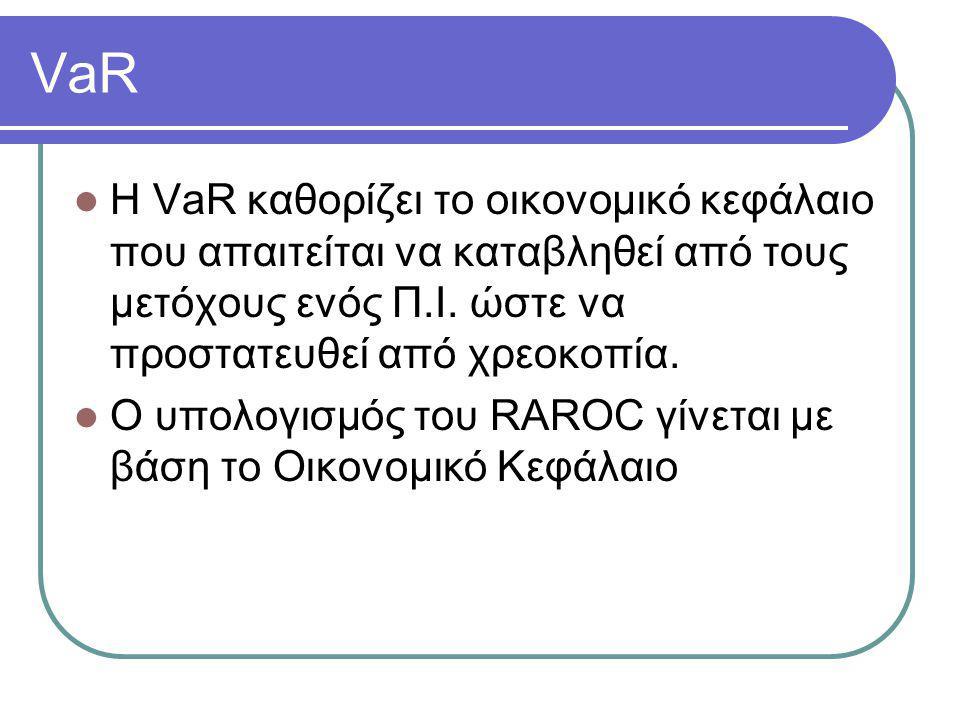 VaR  Η VaR καθορίζει το οικονομικό κεφάλαιο που απαιτείται να καταβληθεί από τους μετόχους ενός Π.Ι. ώστε να προστατευθεί από χρεοκοπία.  Ο υπολογισ