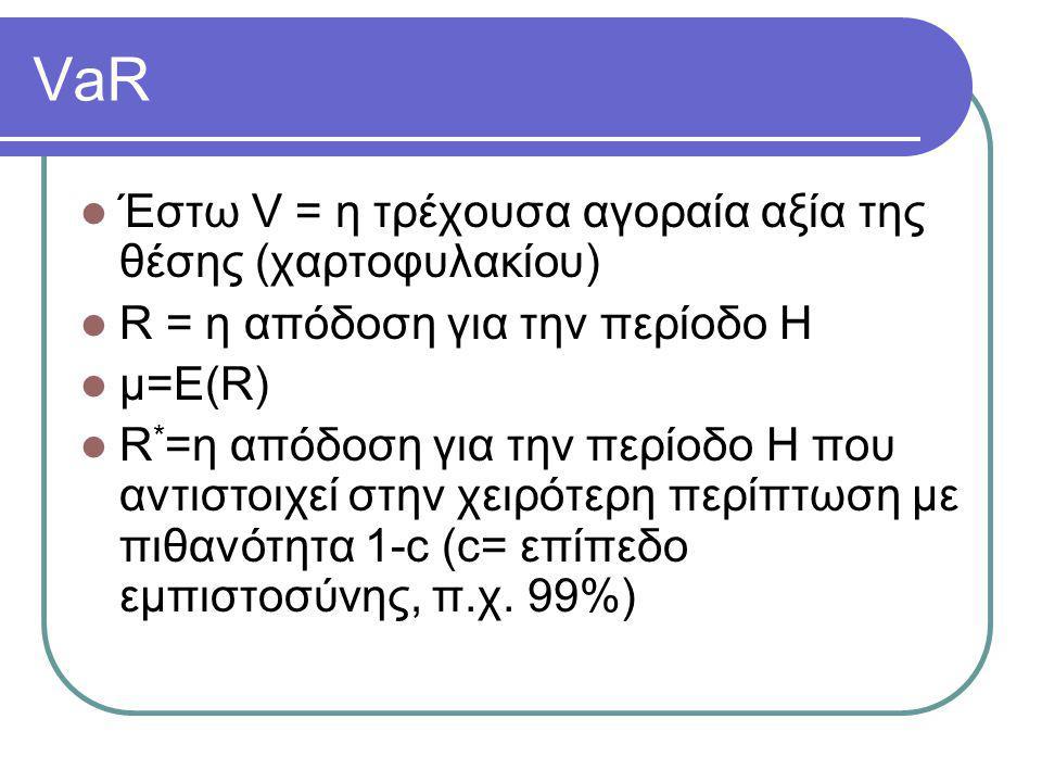 VaR  Έστω V = η τρέχουσα αγοραία αξία της θέσης (χαρτοφυλακίου)  R = η απόδοση για την περίοδο Η  μ=Ε(R)  R * =η απόδοση για την περίοδο Η που αντ