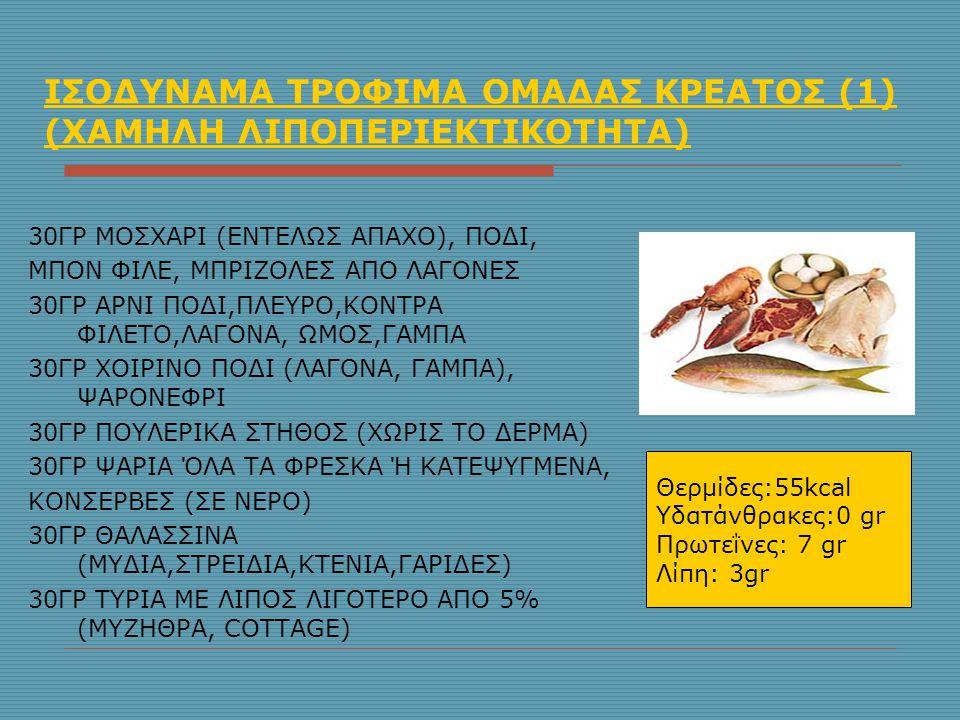 ΙΣΟΔΥΝΑΜΑ ΤΡΟΦΙΜΑ ΟΜΑΔΑΣ ΚΡΕΑΤΟΣ (1) (ΧΑΜΗΛΗ ΛΙΠΟΠΕΡΙΕΚΤΙΚΟΤΗΤΑ) 30ΓΡ ΜΟΣΧΑΡΙ (ΕΝΤΕΛΩΣ ΑΠΑΧΟ), ΠΟΔΙ, ΜΠΟΝ ΦΙΛΕ, ΜΠΡΙΖΟΛΕΣ ΑΠΟ ΛΑΓΟΝΕΣ 30ΓΡ ΑΡΝΙ ΠΟΔΙ,Π