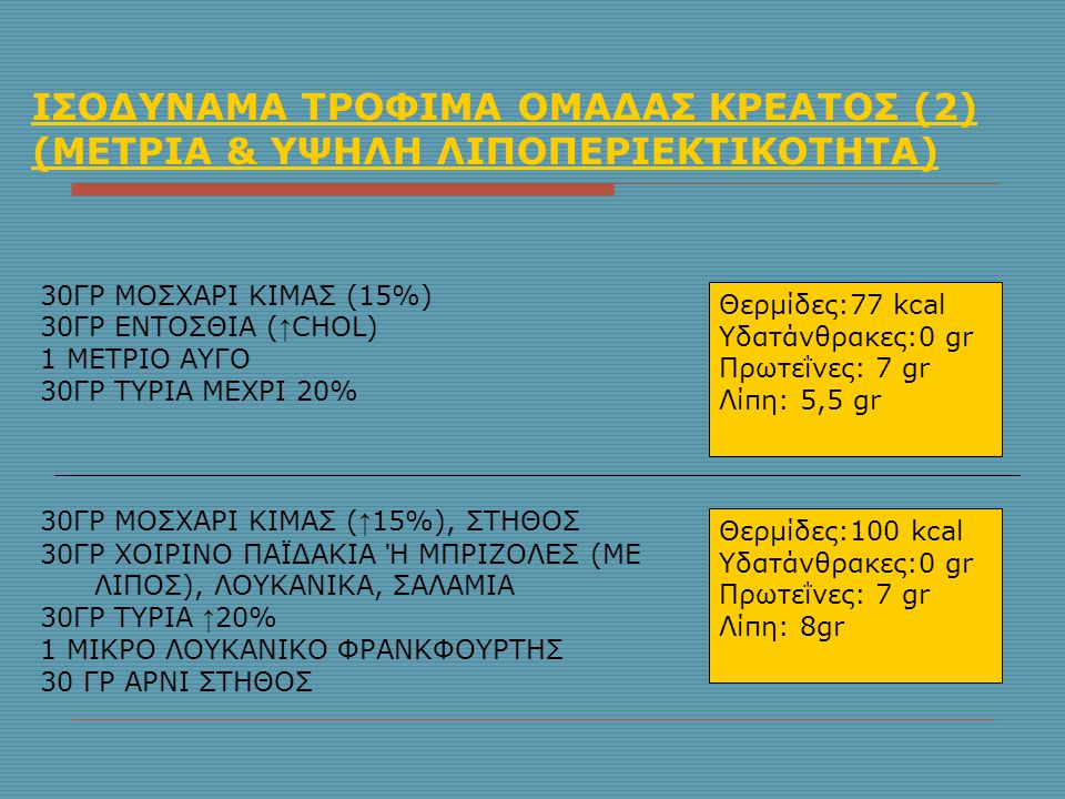 ΙΣΟΔΥΝΑΜΑ ΤΡΟΦΙΜΑ ΟΜΑΔΑΣ ΚΡΕΑΤΟΣ (2) (ΜΕΤΡΙΑ & ΥΨΗΛΗ ΛΙΠΟΠΕΡΙΕΚΤΙΚΟΤΗΤΑ) Θερμίδες:100 kcal Υδατάνθρακες:0 gr Πρωτεΐνες: 7 gr Λίπη: 8gr 30ΓΡ ΜΟΣΧΑΡΙ ΚΙ