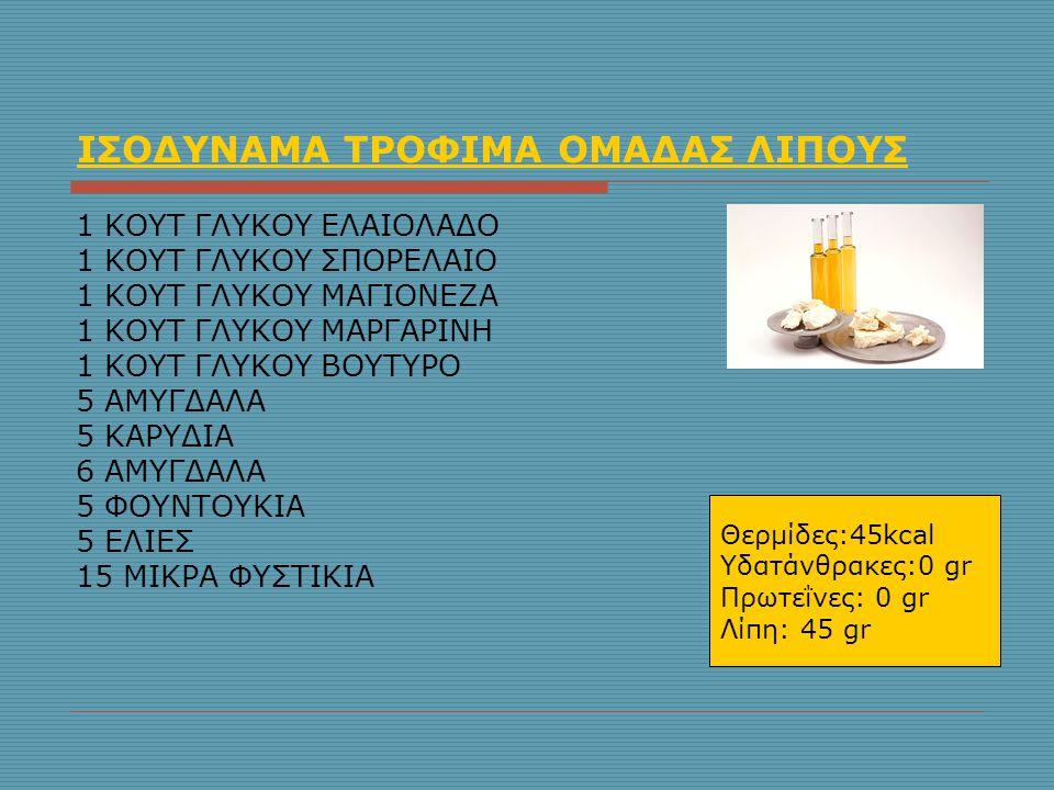 ΙΣΟΔΥΝΑΜΑ ΤΡΟΦΙΜΑ ΟΜΑΔΑΣ ΛΙΠΟΥΣ 1 ΚΟΥΤ ΓΛΥΚΟΥ ΕΛΑΙΟΛΑΔΟ 1 ΚΟΥΤ ΓΛΥΚΟΥ ΣΠΟΡΕΛΑΙΟ 1 ΚΟΥΤ ΓΛΥΚΟΥ ΜΑΓΙΟΝΕΖΑ 1 ΚΟΥΤ ΓΛΥΚΟΥ ΜΑΡΓΑΡΙΝΗ 1 ΚΟΥΤ ΓΛΥΚΟΥ ΒΟΥΤΥΡΟ