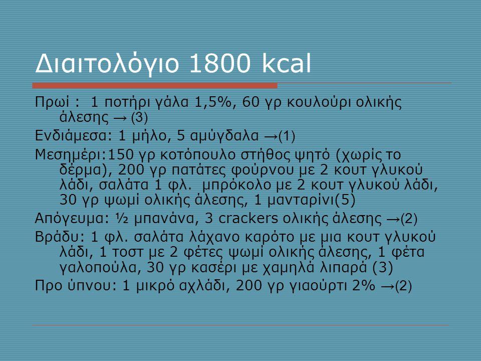 Διαιτολόγιο 1800 kcal Πρωί : 1 ποτήρι γάλα 1,5%, 60 γρ κουλούρι ολικής άλεσης → (3) Ενδιάμεσα: 1 μήλο, 5 αμύγδαλα →(1) Μεσημέρι:150 γρ κοτόπουλο στήθο