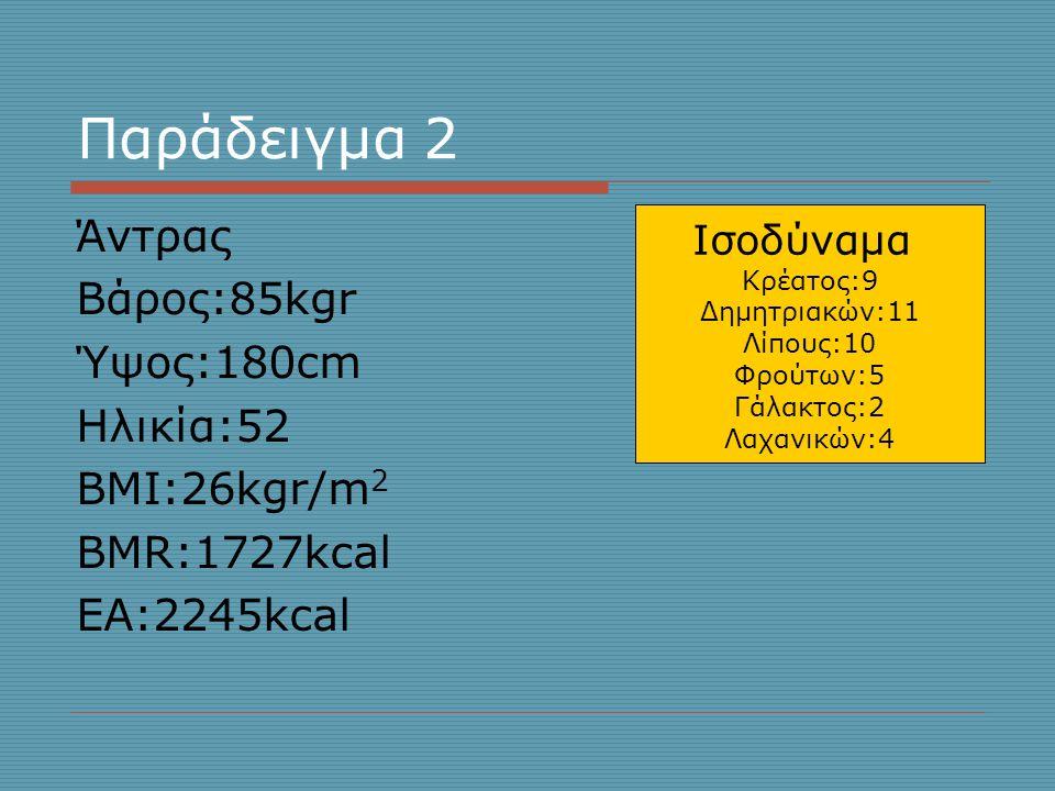 Παράδειγμα 2 Άντρας Βάρος:85kgr Ύψος:180cm Ηλικία:52 ΒΜΙ:26kgr/m 2 ΒΜR:1727kcal EA:2245kcal Ισοδύναμα Κρέατος:9 Δημητριακών:11 Λίπους:10 Φρούτων:5 Γάλ