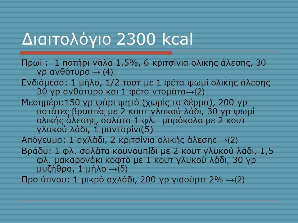 Διαιτολόγιο 2300 kcal Πρωί : 1 ποτήρι γάλα 1,5%, 6 κριτσίνια ολικής άλεσης, 30 γρ ανθότυρο → (4) Ενδιάμεσα: 1 μήλο, 1/2 τοστ με 1 φέτα ψωμί ολικής άλε