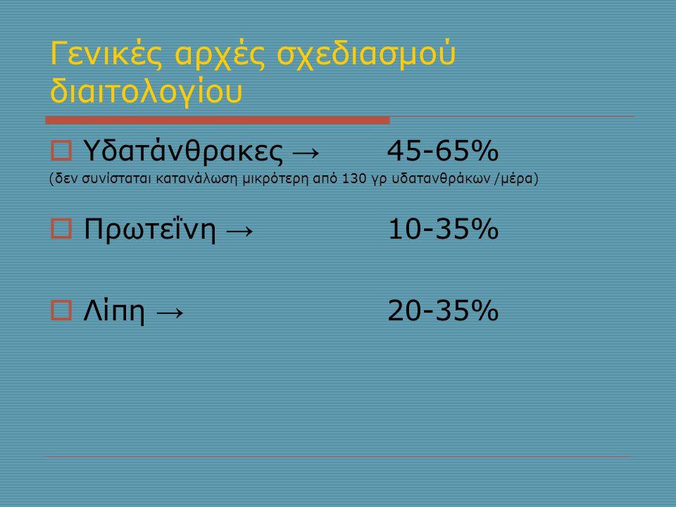 Γενικές αρχές σχεδιασμού διαιτολογίου  Υδατάνθρακες → 45-65% (δεν συνίσταται κατανάλωση μικρότερη από 130 γρ υδατανθράκων /μέρα)  Πρωτεΐνη → 10-35%