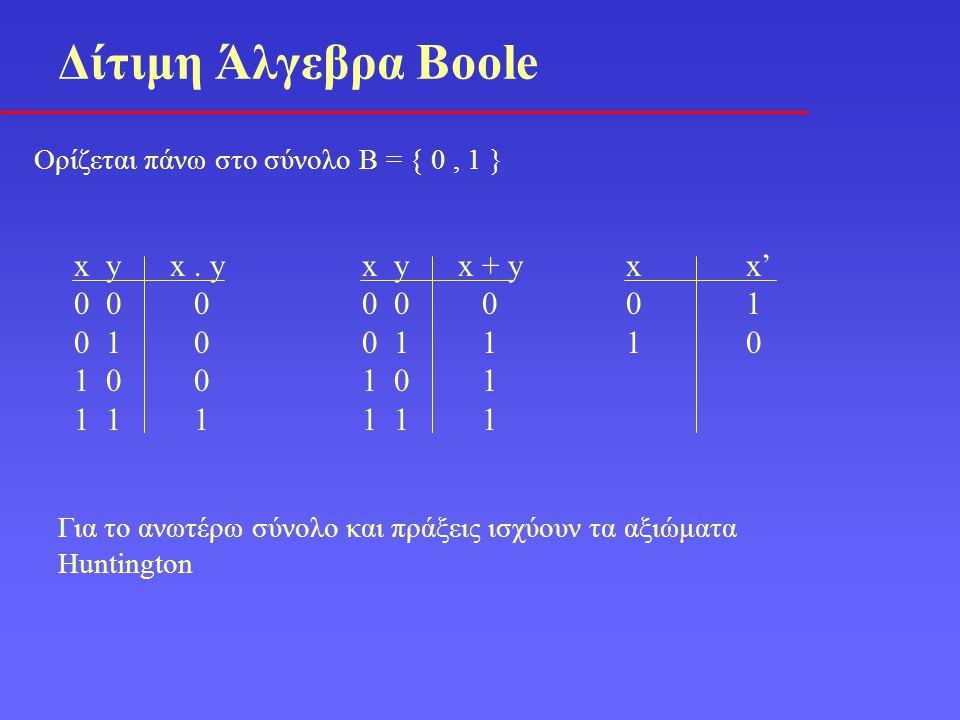 Ορίζεται πάνω στο σύνολο Β = { 0, 1 } Δίτιμη Άλγεβρα Boole x yx. y 0 0 0 0 1 0 1 0 0 1 1 1 x yx + y 0 0 0 0 1 1 1 0 1 1 1 1 x x' 0 1 1 0 Για το ανωτέρ