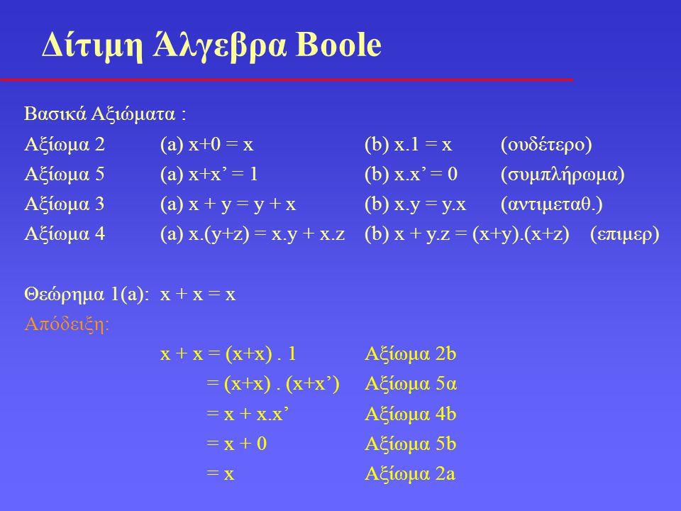 Βασικά Αξιώματα : Αξίωμα 2(a) x+0 = x(b) x.1 = x(ουδέτερο) Αξίωμα 5(a) x+x' = 1(b) x.x' = 0(συμπλήρωμα) Αξίωμα 3(a) x + y = y + x(b) x.y = y.x(αντιμετ