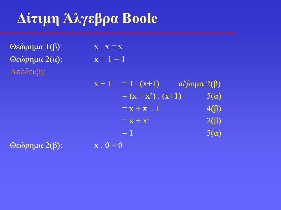 Θεώρημα 1(β):x. x = x Θεώρημα 2(α):x + 1 = 1 Απόδειξη: x + 1 = 1. (x+1)αξίωμα 2(β) = (x + x'). (x+1)5(α) = x + x'. 14(β) = x + x'2(β) = 15(α) Θεώρημα