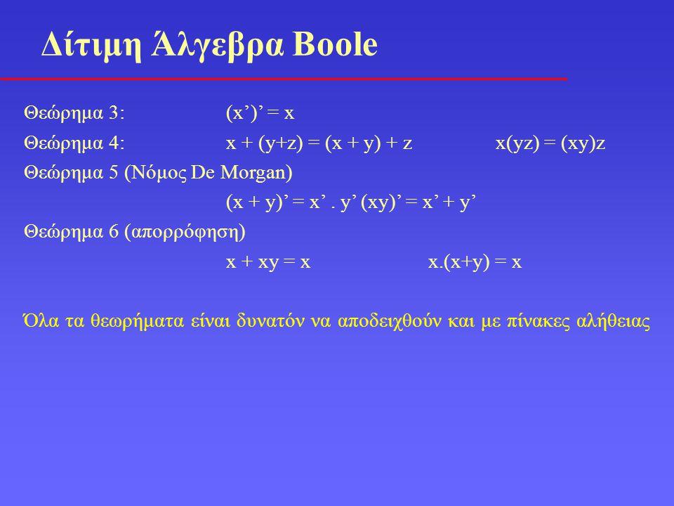 Θεώρημα 3:(x')' = x Θεώρημα 4:x + (y+z) = (x + y) + zx(yz) = (xy)z Θεώρημα 5 (Νόμος De Morgan) (x + y)' = x'. y'(xy)' = x' + y' Θεώρημα 6 (απορρόφηση)