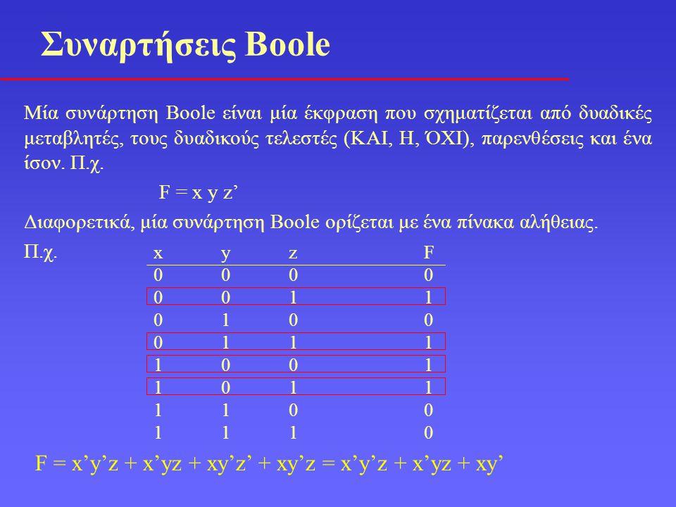 Μία συνάρτηση Boole είναι μία έκφραση που σχηματίζεται από δυαδικές μεταβλητές, τους δυαδικούς τελεστές (ΚΑΙ, Η, ΌΧΙ), παρενθέσεις και ένα ίσον. Π.χ.