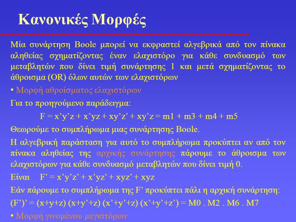 Μία συνάρτηση Boole μπορεί να εκφραστεί αλγεβρικά από τον πίνακα αληθείας σχηματίζοντας έναν ελαχιστόρο για κάθε συνδυασμό των μεταβλητών που δίνει τι