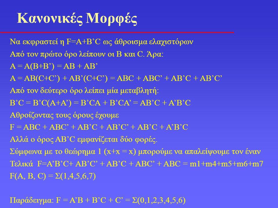 Να εκφραστεί η F=A+B'C ως άθροισμα ελαχιστόρων Από τον πρώτο όρο λείπουν οι Β και C. Άρα: Α = Α(Β+Β') = ΑΒ + ΑΒ' Α = ΑΒ(C+C') + AB'(C+C') = ABC + ABC'