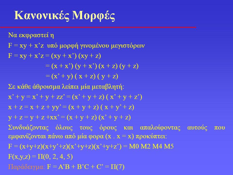 Να εκφραστεί η F = xy + x'z υπό μορφή γινομένου μεγιστόρων F = xy + x'z = (xy + x') (xy + z) = (x + x') (y + x') (x + z) (y + z) = (x' + y) ( x + z) (