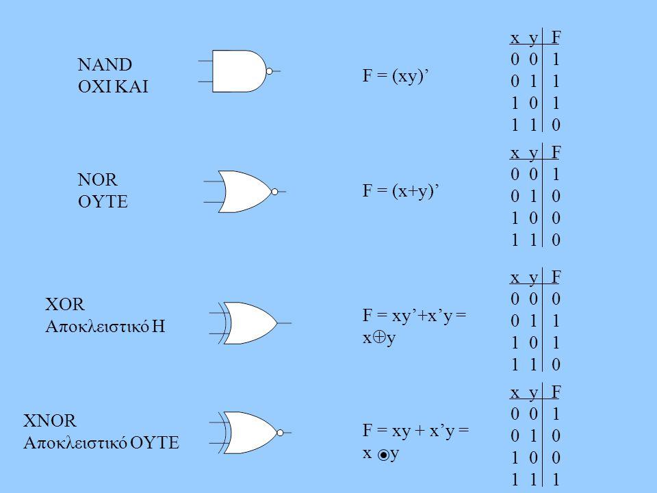 NAND OXI KAI F = (xy)' x y F 0 0 1 0 1 1 1 0 1 1 1 0 NOR OYTE F = (x+y)' x y F 0 0 1 0 1 0 1 0 0 1 1 0 XOR Αποκλειστικό Η F = xy'+x'y = x  y x y F 0
