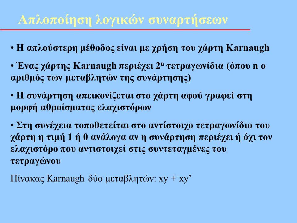 Απλοποίηση λογικών συναρτήσεων • Η απλούστερη μέθοδος είναι με χρήση του χάρτη Karnaugh • Ένας χάρτης Karnaugh περιέχει 2 n τετραγωνίδια (όπου n ο αρι
