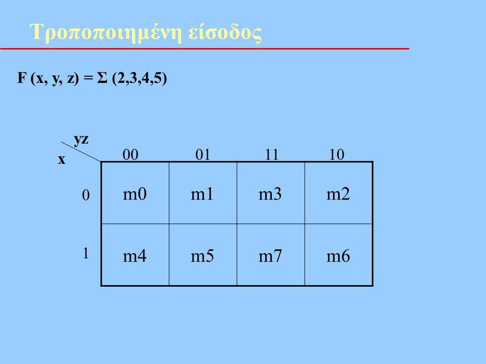 Τροποποιημένη είσοδος F (x, y, z) = Σ (2,3,4,5) m0m1m3m2 m4m5m7m6 yz x 00 01 11 10 0101