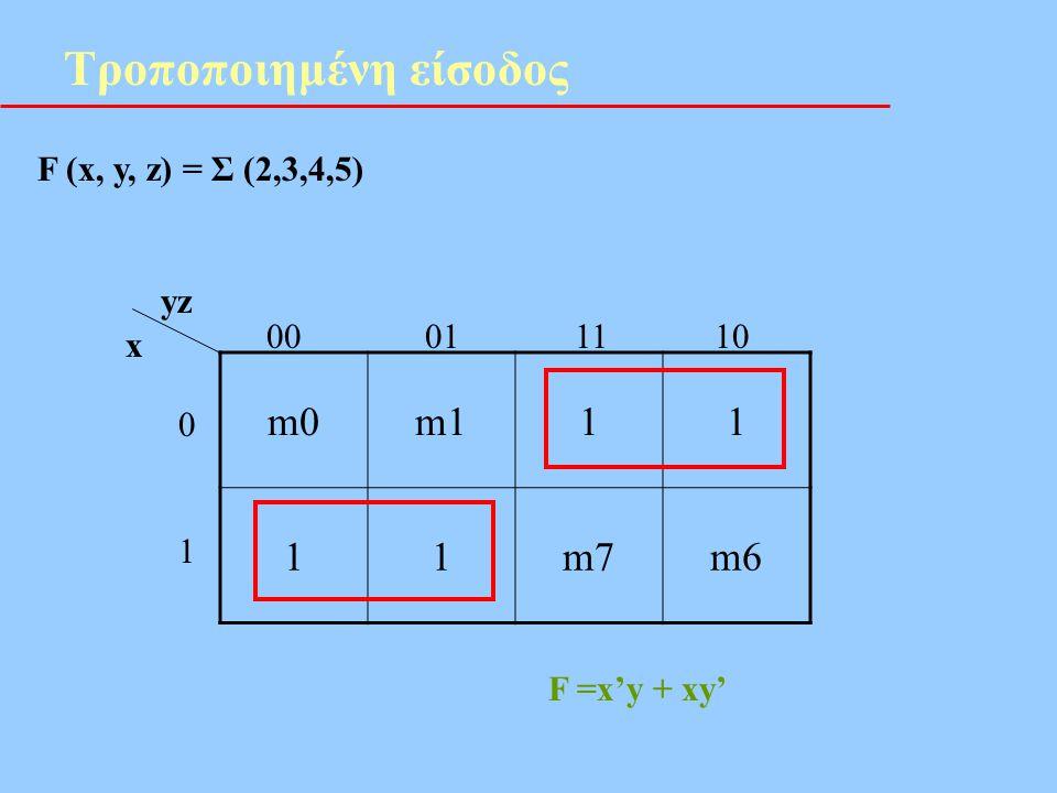 Τροποποιημένη είσοδος F (x, y, z) = Σ (2,3,4,5) m0m111 11m7m6 yz x 00 01 11 10 0101 F =x'y + xy'