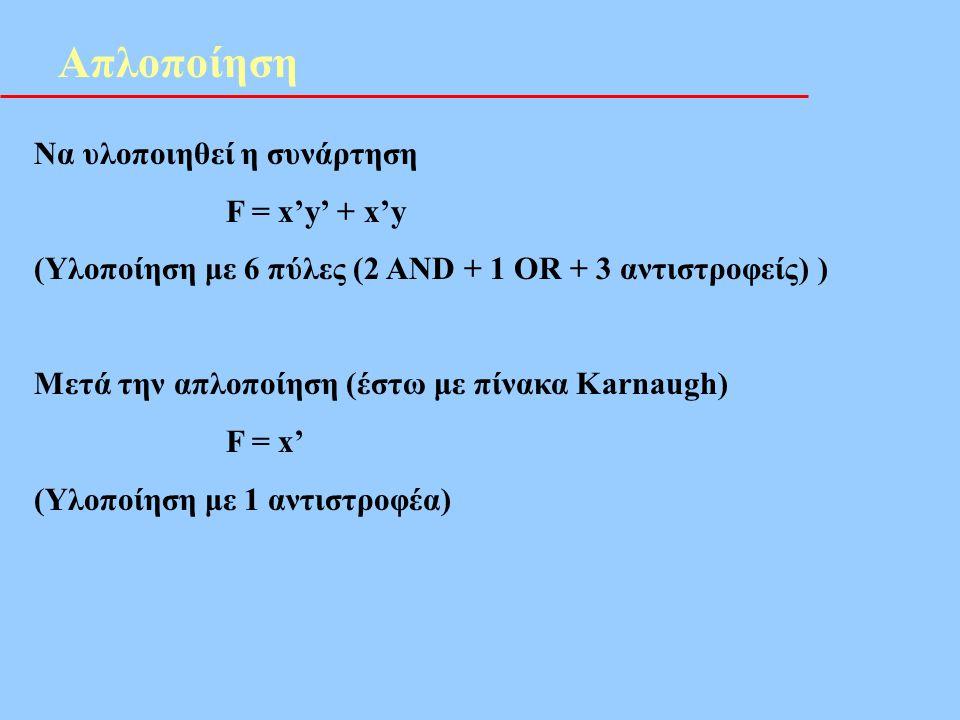 Απλοποίηση Να υλοποιηθεί η συνάρτηση F = x'y' + x'y (Υλοποίηση με 6 πύλες (2 ΑΝD + 1 OR + 3 αντιστροφείς) ) Μετά την απλοποίηση (έστω με πίνακα Karnau