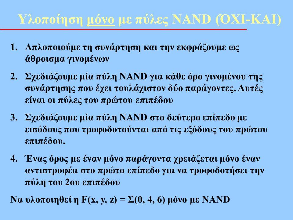 Υλοποίηση μόνο με πύλες NAND (ΌΧΙ-ΚΑΙ) 1.Απλοποιούμε τη συνάρτηση και την εκφράζουμε ως άθροισμα γινομένων 2.Σχεδιάζουμε μία πύλη NAND για κάθε όρο γι