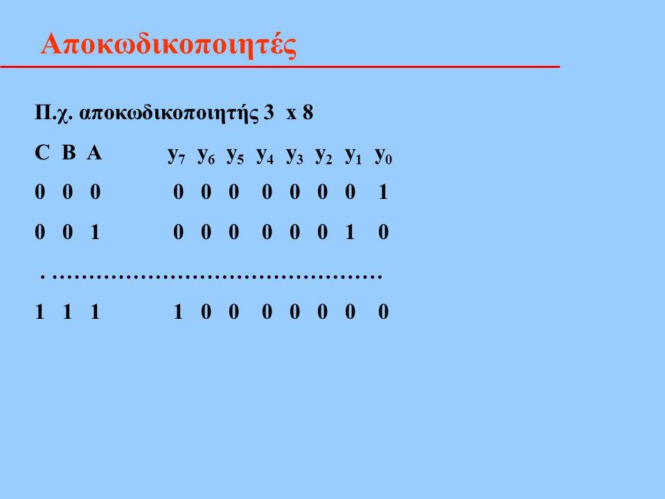 Αποκωδικοποιητές Π.χ. αποκωδικοποιητής 3 x 8 C B Ay 7 y 6 y 5 y 4 y 3 y 2 y 1 y 0 0 0 0 0 0 0 0 0 0 0 1 0 0 1 0 0 0 0 0 0 1 0. ……………………………………… 1 1 1 1