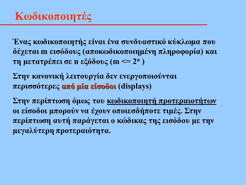 Κωδικοποιητές Ένας κωδικοποιητής είναι ένα συνδυαστικό κύκλωμα που δέχεται m εισόδους (αποκωδικοποιημένη πληροφορία) και τη μετατρέπει σε n εξόδους (m