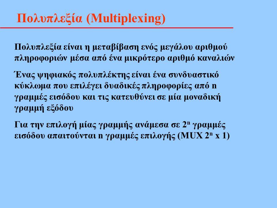 Πολυπλεξία (Multiplexing) Πολυπλεξία είναι η μεταβίβαση ενός μεγάλου αριθμού πληροφοριών μέσα από ένα μικρότερο αριθμό καναλιών Ένας ψηφιακός πολυπλέκ