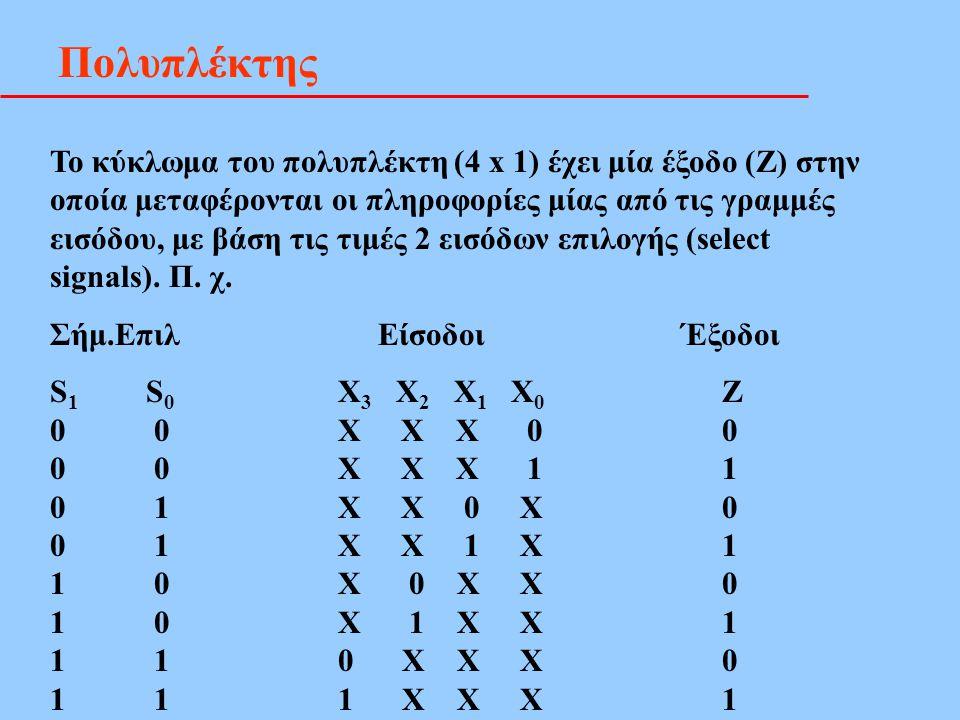 Πολυπλέκτης Το κύκλωμα του πολυπλέκτη (4 x 1) έχει μία έξοδο (Ζ) στην οποία μεταφέρονται οι πληροφορίες μίας από τις γραμμές εισόδου, με βάση τις τιμέ