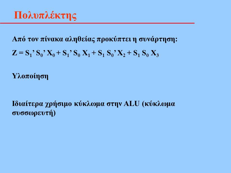 Πολυπλέκτης Από τον πίνακα αληθείας προκύπτει η συνάρτηση: Ζ = S 1 ' S 0 ' X 0 + S 1 ' S 0 X 1 + S 1 S 0 ' X 2 + S 1 S 0 X 3 Υλοποίηση Ιδιαίτερα χρήσι