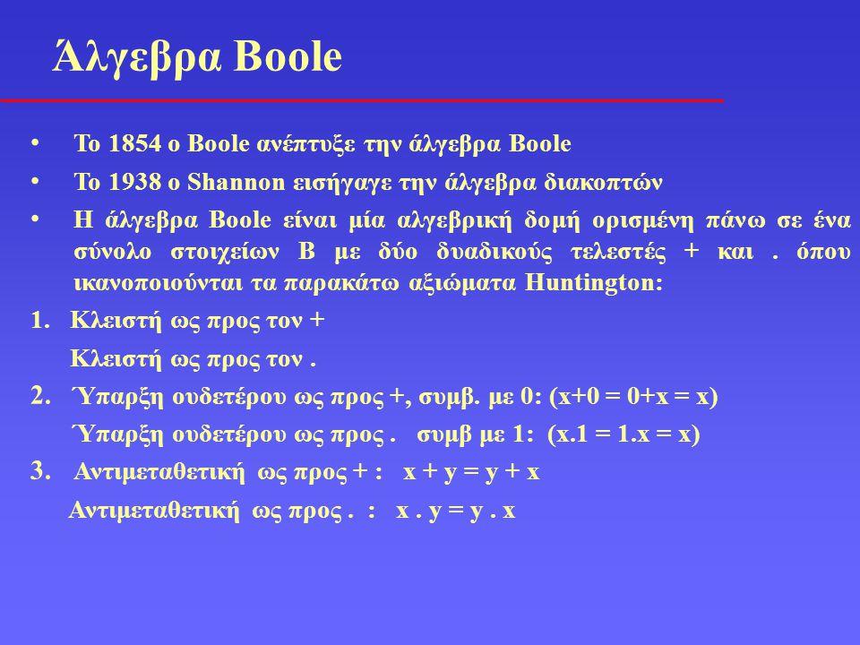 Συνδυαστικά Κυκλώματα Για τη σχεδίαση συνδυαστικών κυκλωμάτων με σχετικά χαμηλό αριθμό εισόδων ακολουθούνται τα εξής βήματα: 1.Κατασκευή του πίνακα αληθείας από τα δεδομένα του προβλήματος 2.Εξαγωγή της λογικής συνάρτησης από τον ΠΑ 3.Απλοποίηση της λογικής συνάρτησης 4.Σχεδίαση του λογικού διαγράμματος με χρήση βασικών πυλών 5.Τα μπλοκ λογικής που υλοποιούν μία συνάρτηση μπορούν να χρησιμοποιηθούν ως δομικά μπλοκ για μια άλλη συνάρτηση