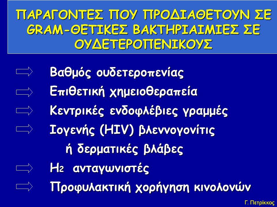 ΠΑΡΑΓΟΝΤΕΣ ΠΟΥ ΠΡΟΔΙΑΘΕΤΟΥΝ ΣΕ GRAM-ΘΕΤΙΚΕΣ ΒΑΚΤΗΡΙΑΙΜΙΕΣ ΣΕ ΟΥΔΕΤΕΡΟΠΕΝΙΚΟΥΣ Βαθμός ουδετεροπενίας Επιθετική χημειοθεραπεία Κεντρικές ενδοφλέβιες γραμμές Ιογενής (ΗΙV) βλεννογονίτις ή δερματικές βλάβες ή δερματικές βλάβες Η 2 ανταγωνιστές Προφυλακτική χορήγηση κινολονών Γ.